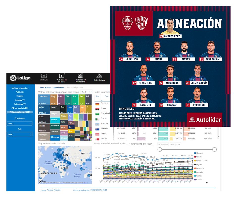 Patrocinios digitales clubs de futbol SD Huesca